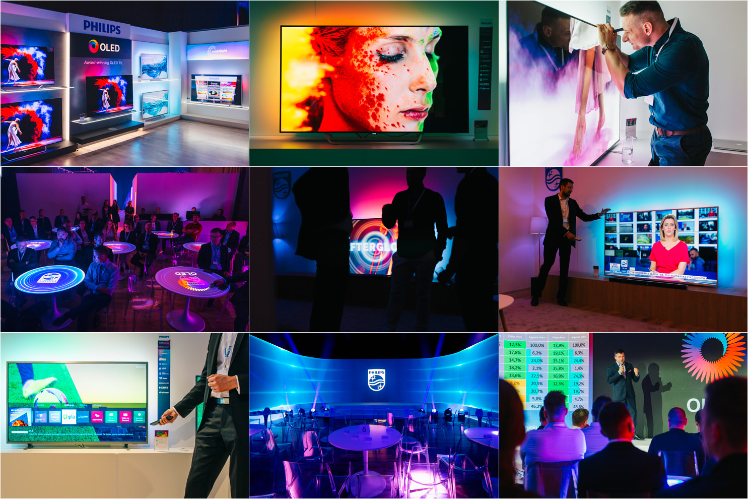 fotografia-eventowa-Philips-TV-reportaz